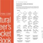 Structural Engineer's Pocket Book PDF Free Download