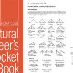 Structural Engineer's Pocket Book PDF Free Download